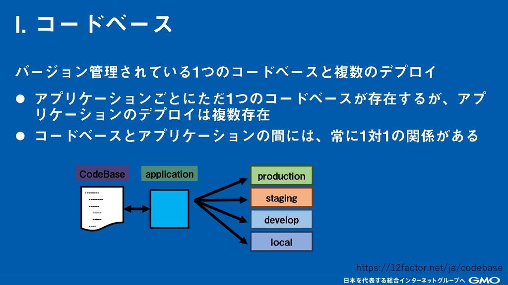 ⚫ ⚫ https://12factor.net/ja/codebase