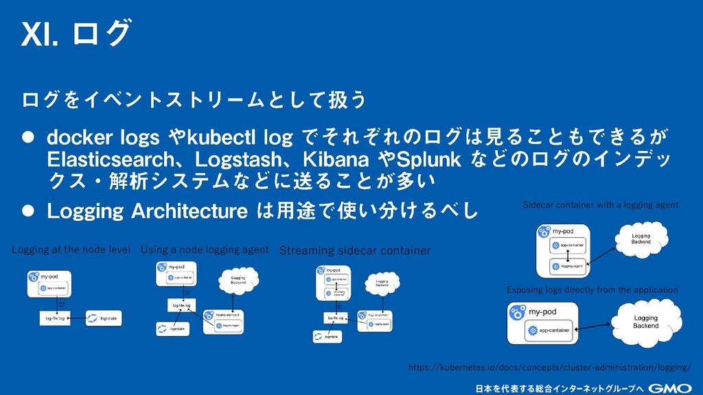 ⚫ ⚫ https://kubernetes.io/docs/concepts/cluster...