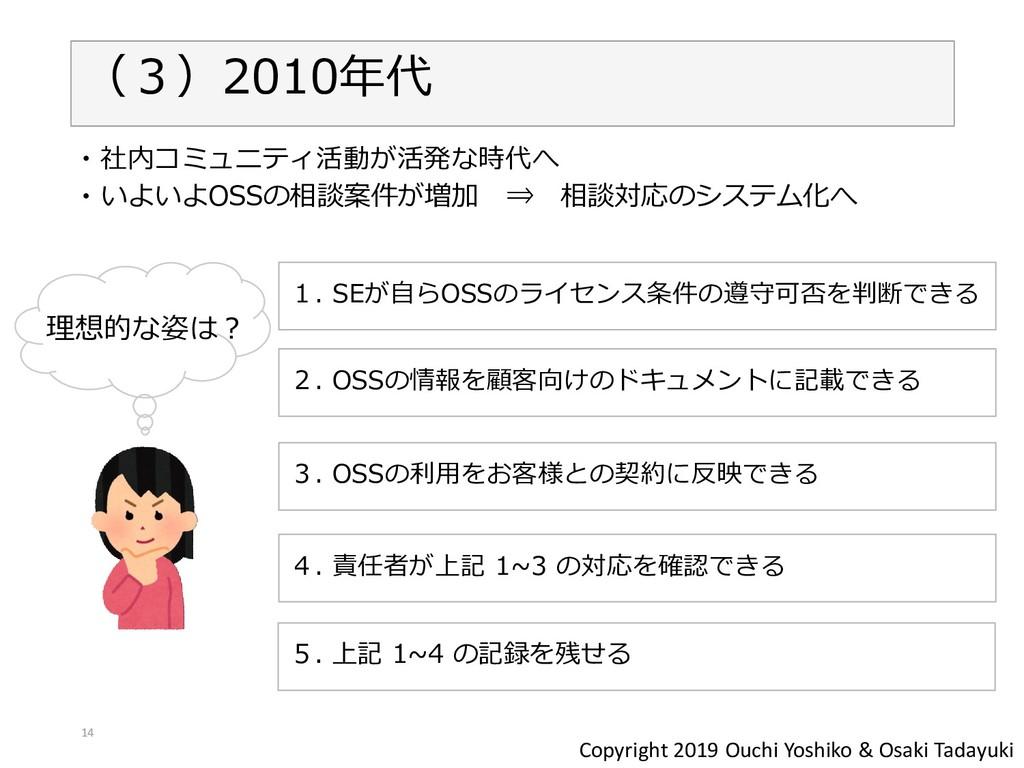 Copyright 2019 Ouchi Yoshiko & Osaki Tadayuki ...