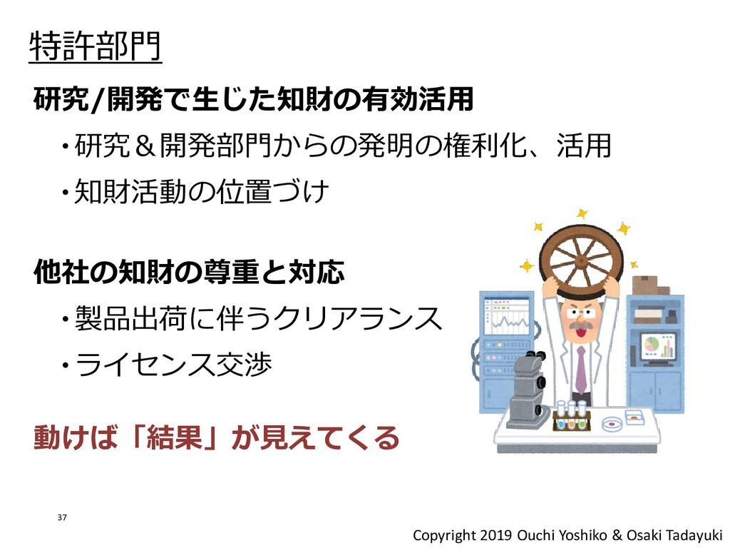 Copyright 2019 Ouchi Yoshiko & Osaki Tadayuki 研...