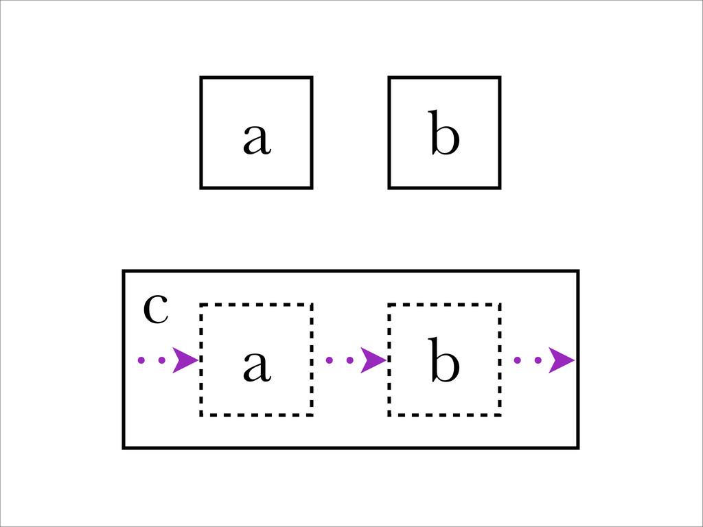 c a b a b