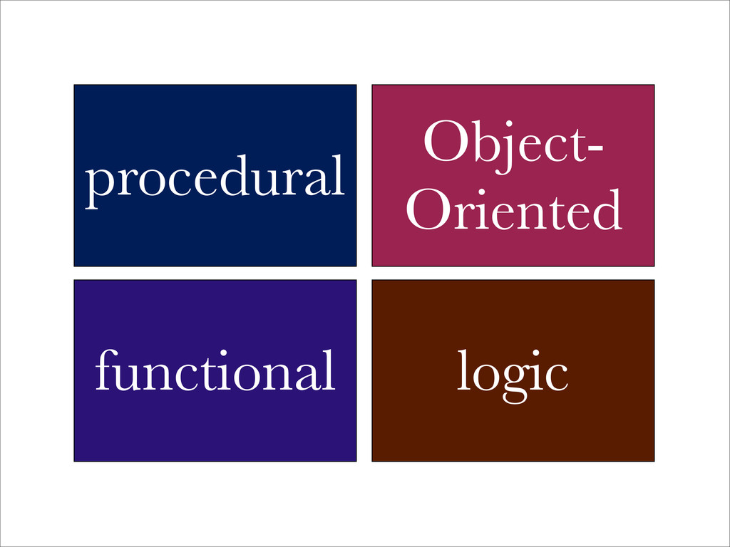 procedural Object- Oriented functional logic