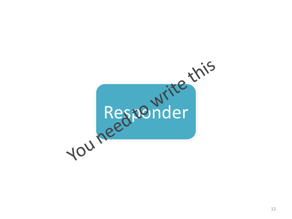 12 Responder You need to write this
