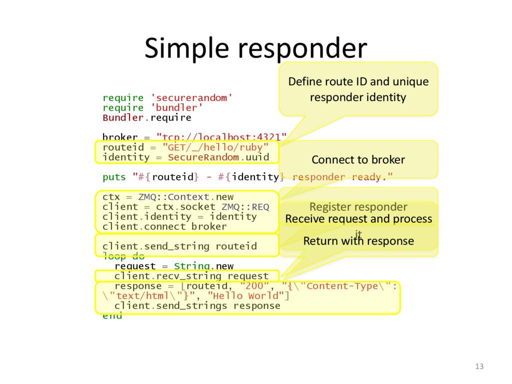 Simple responder require 'securerandom' requ...