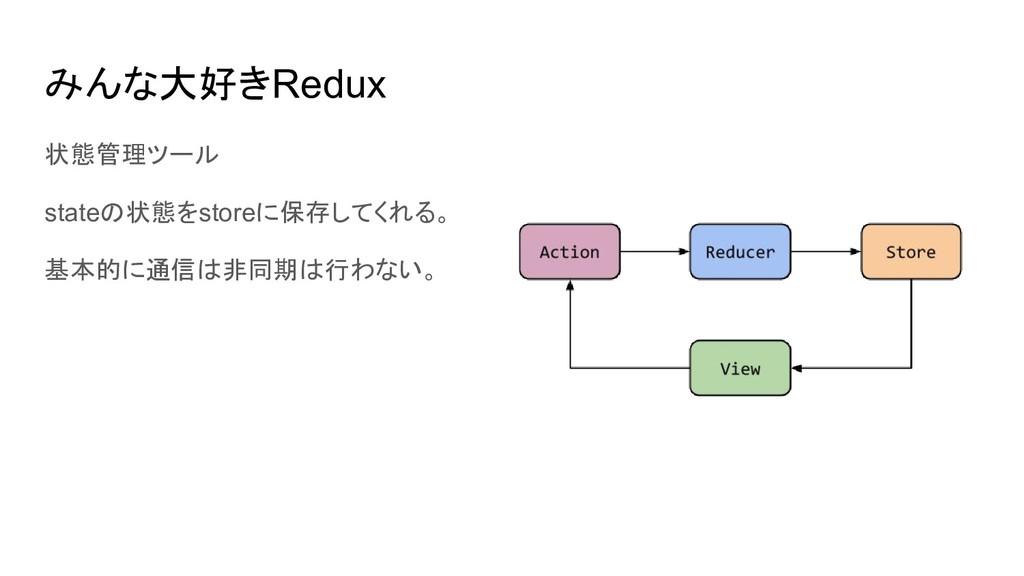 みんな大好きRedux 状態管理ツール stateの状態をstoreに保存してくれる。 基本的...