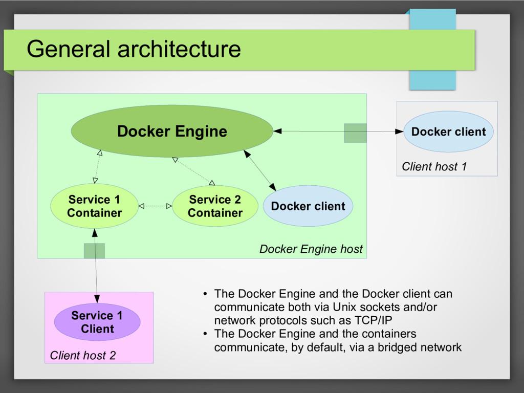 General architecture Docker Engine Service 1 Co...
