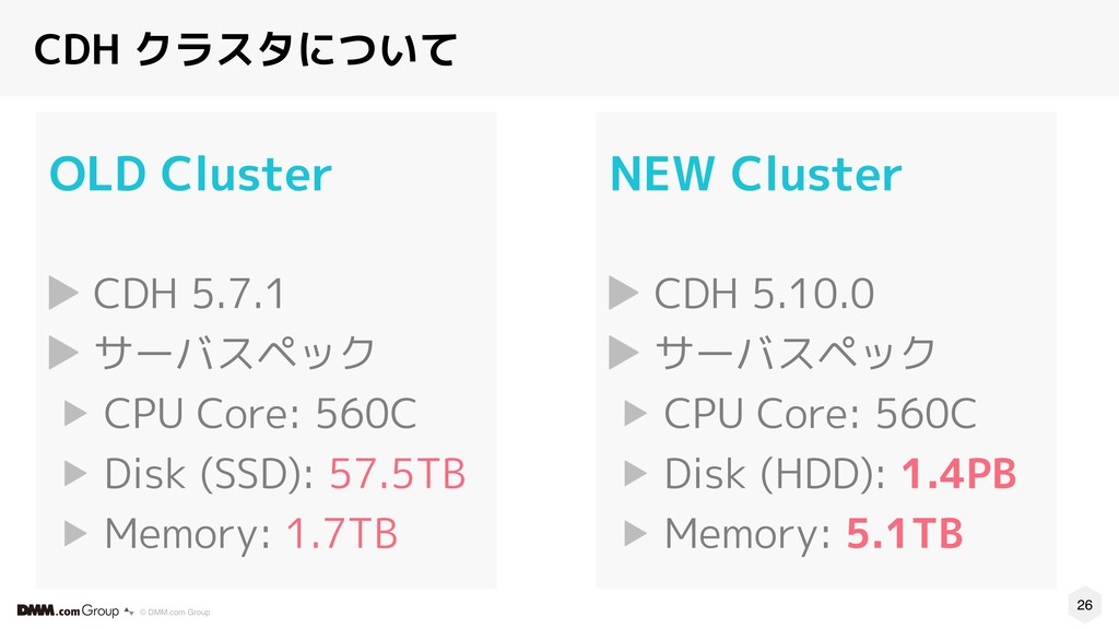 26 © DMM.com Group CDH クラスタについて OLD Cluster CDH...