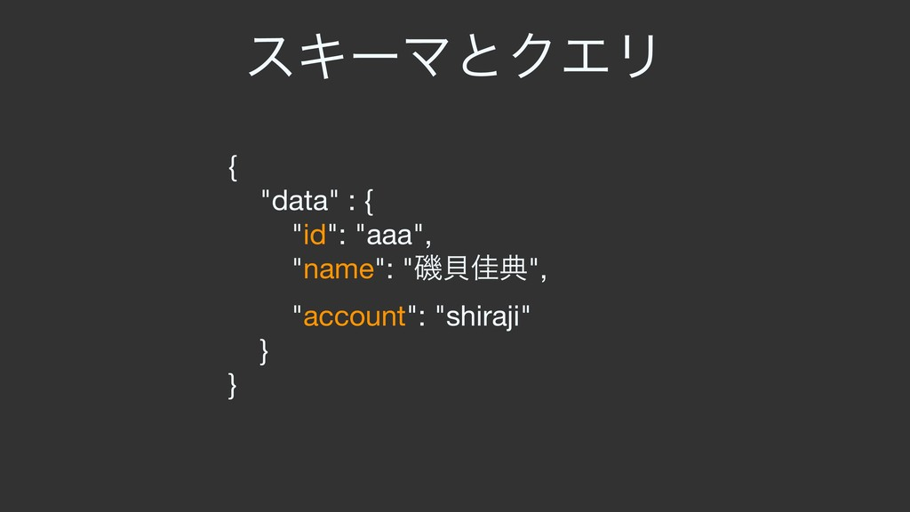 """εΩʔϚͱΫΤϦ {  """"data"""" : {a  """"id"""": """"aaa"""",  """"name"""": ..."""