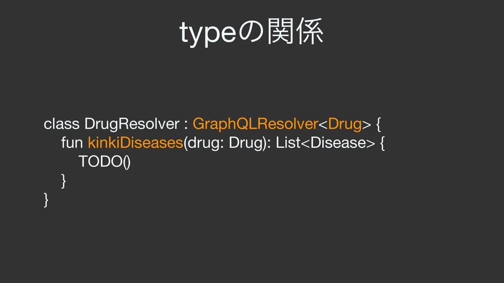 typeͷؔ class DrugResolver : GraphQLResolver< D...