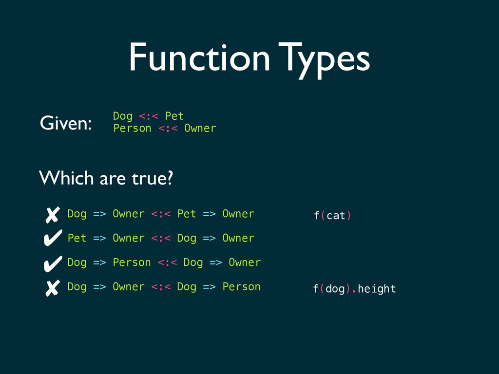 Function Types Dog <:< Pet Person <:< Owner Dog...