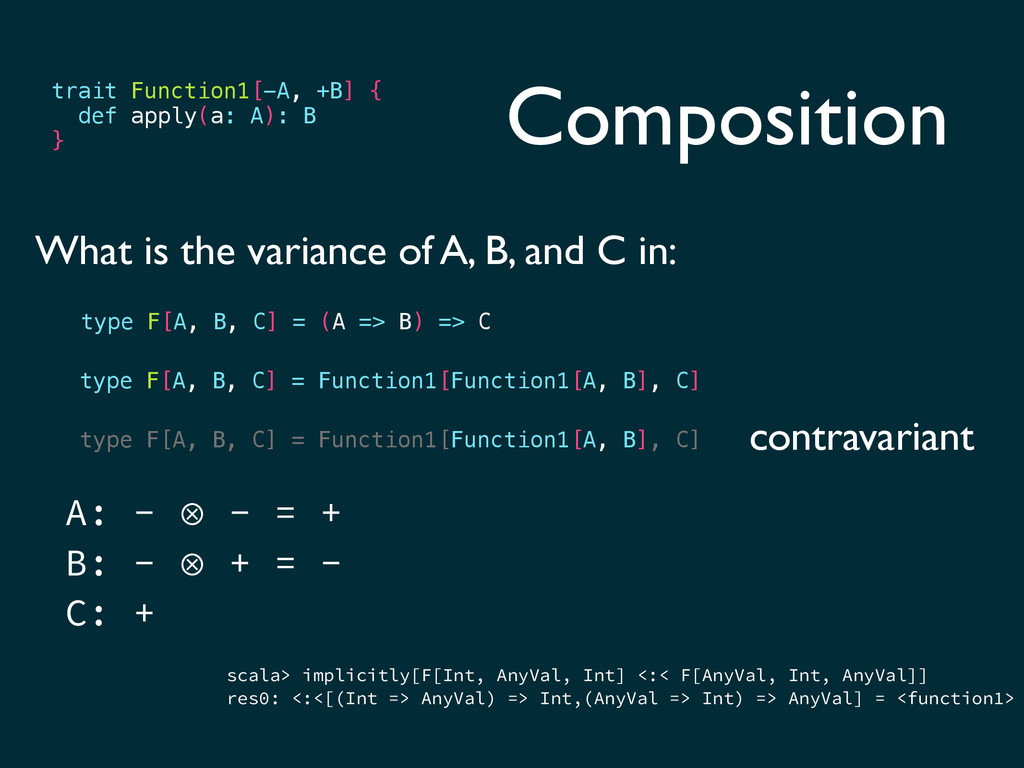 Composition What is the variance of A, B, and C...