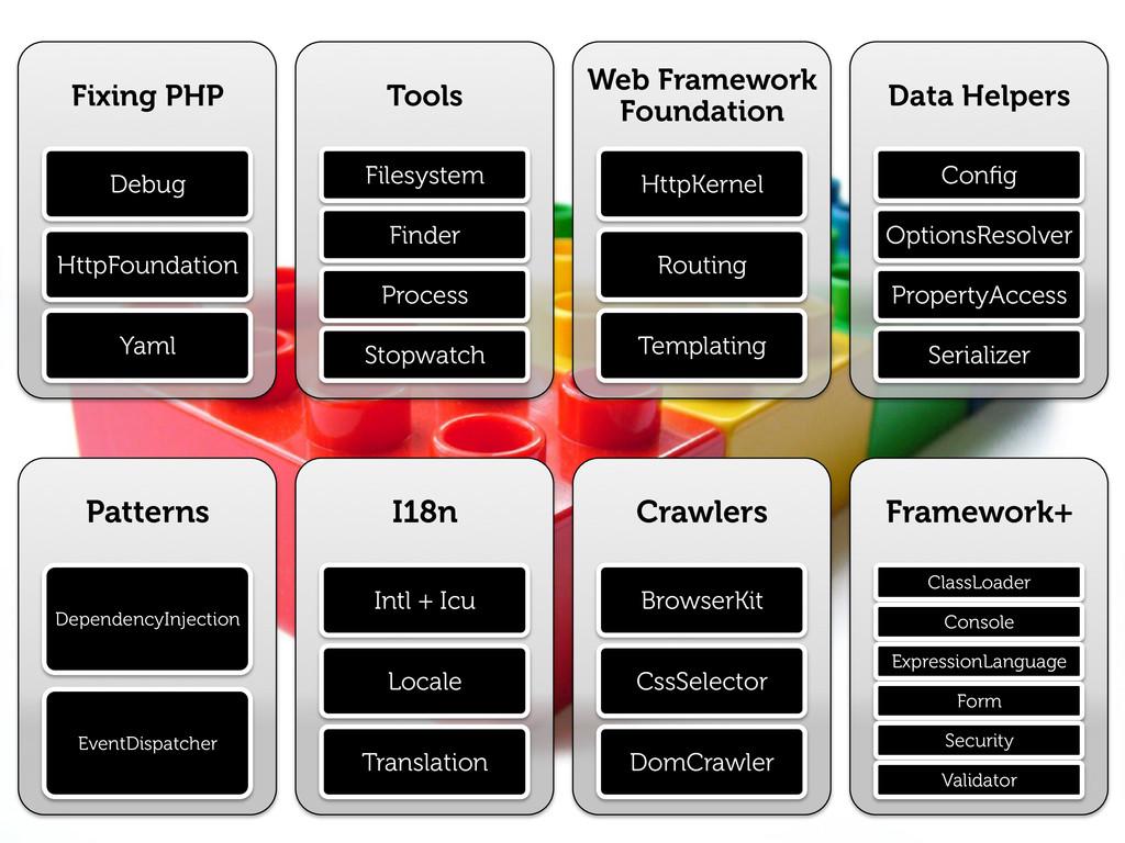 Fixing PHP Debug HttpFoundation Yaml Tools File...
