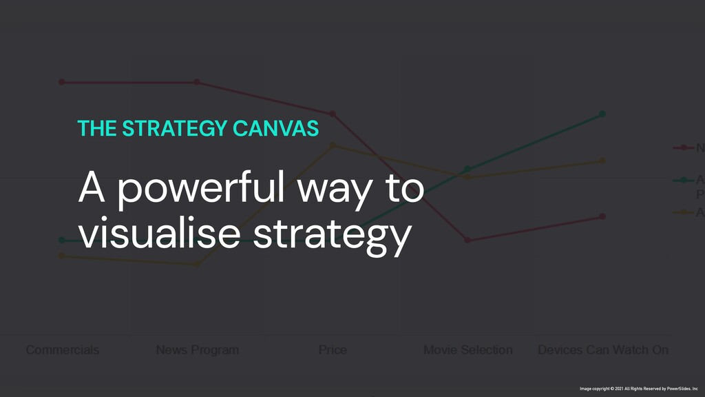 A powerful way to visualise strategy THE STRATE...