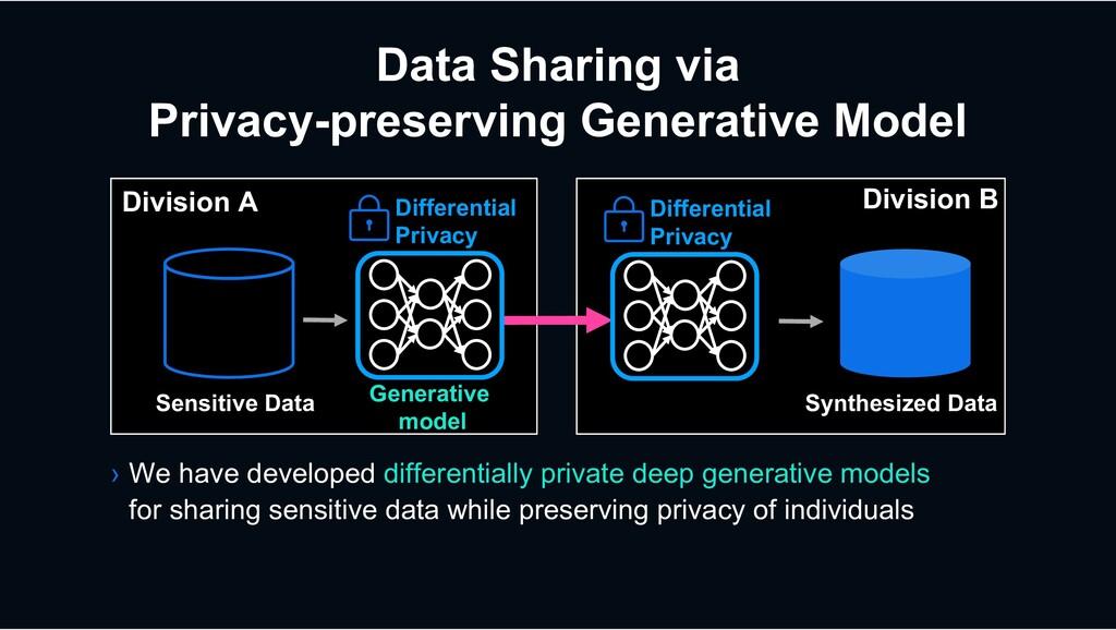 Data Sharing via Privacy-preserving Generative ...