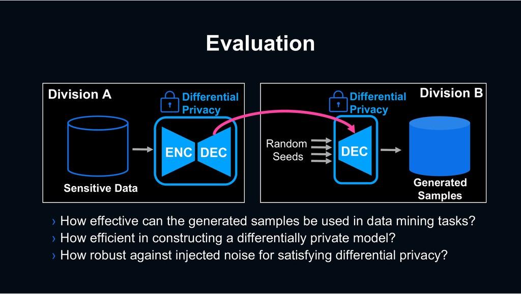 Evaluation Sensitive Data Division A Division B...