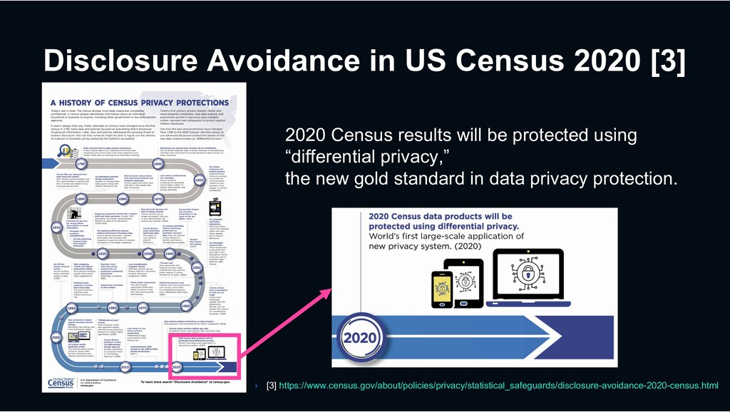 Disclosure Avoidance in US Census 2020 [3] 2020...