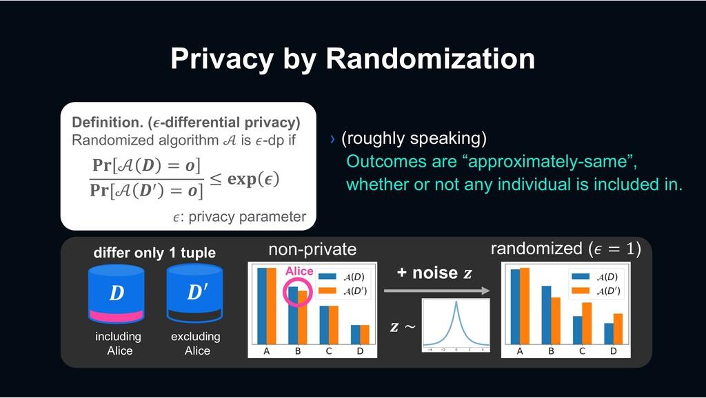 """Privacy by Randomization !"""" ! non-private #$ % ..."""
