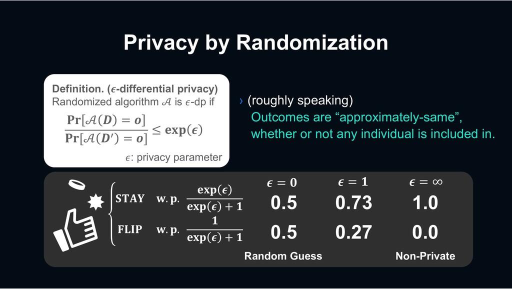 "Privacy by Randomization !""#$ %. '. ()' * ()' *..."