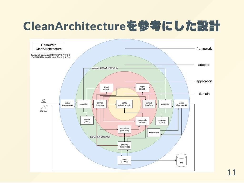 CleanArchitecture を参考にした設計 11