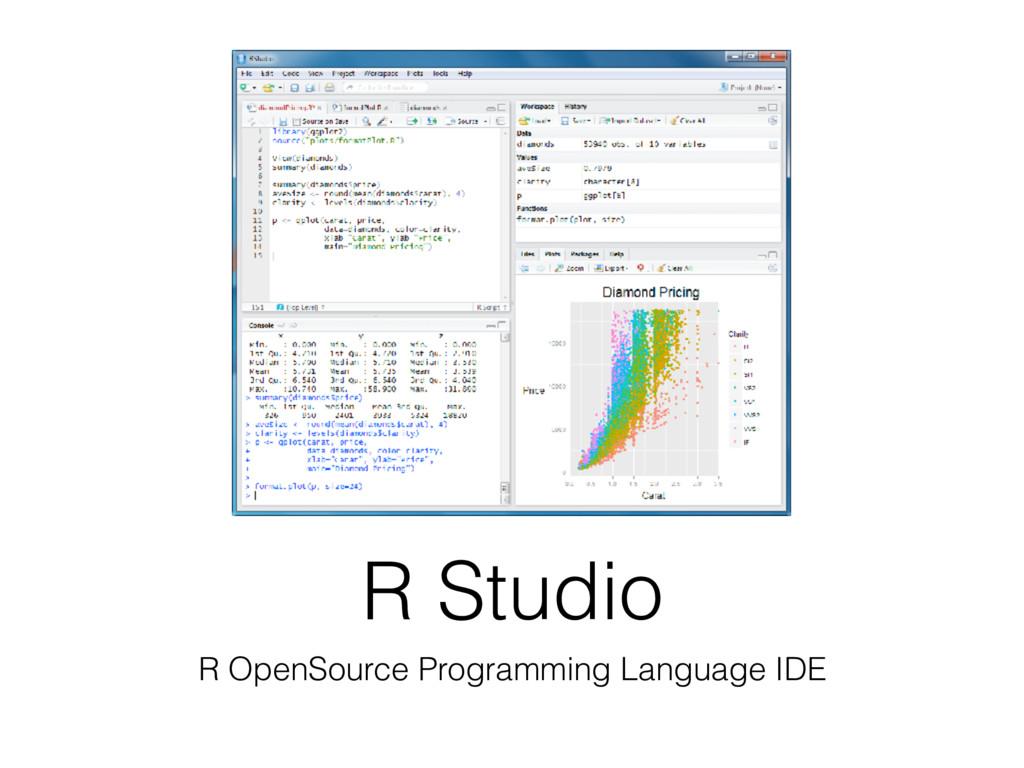R Studio R OpenSource Programming Language IDE