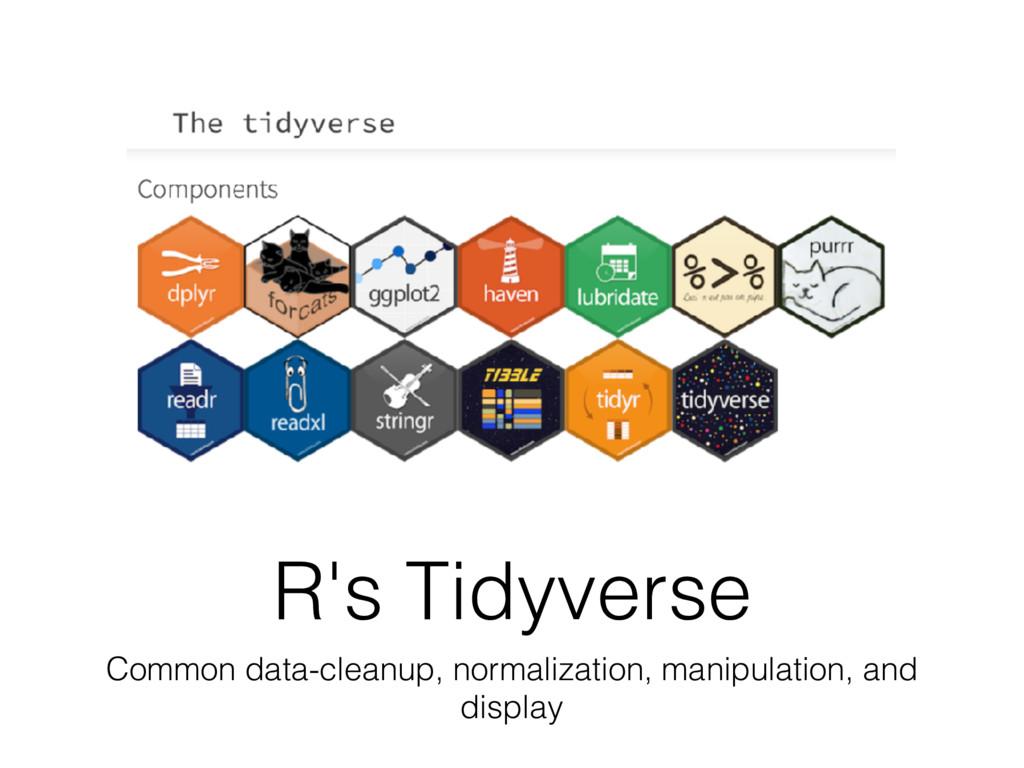 R's Tidyverse Common data-cleanup, normalizatio...