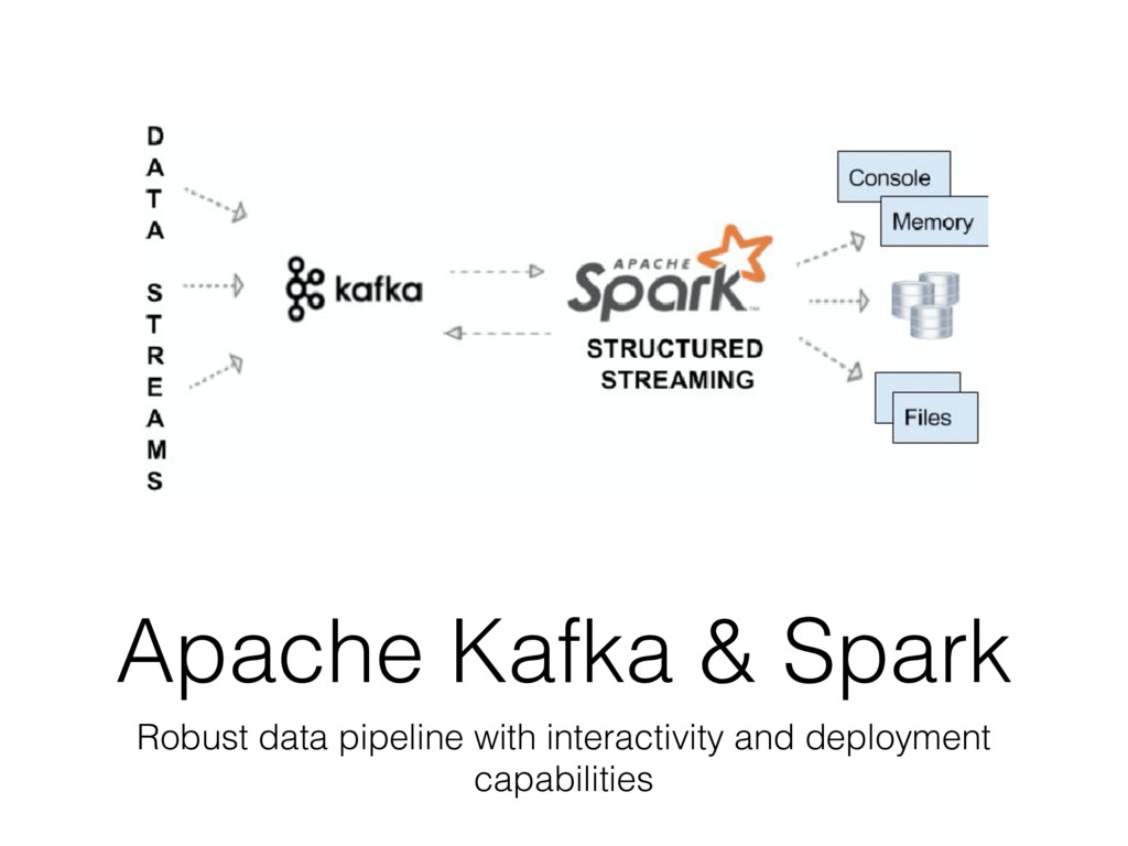 Apache Kafka & Spark Robust data pipeline with ...