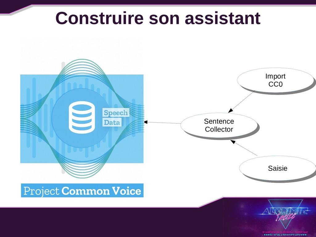 Construire son assistant Import CC0 Import CC0 ...