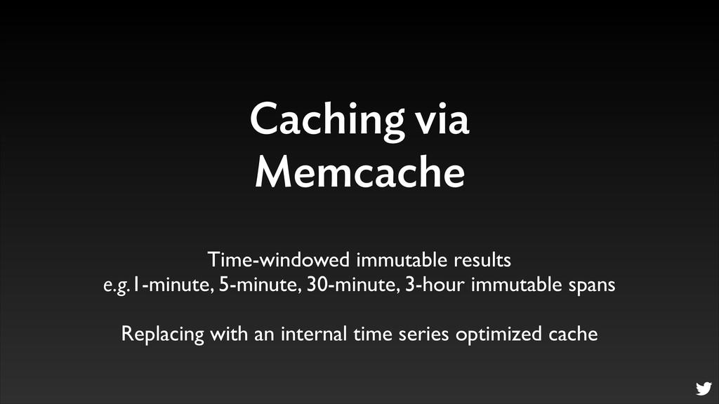 Caching via Memcache Time-windowed immutable re...