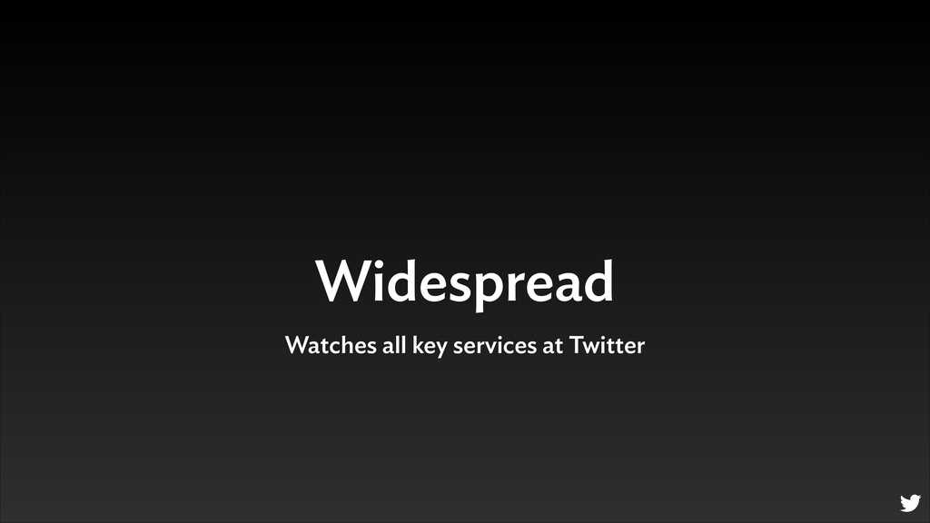 Widespread Watches all key services at Twitter