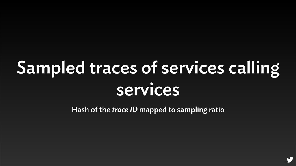 Sampled traces of services calling services Has...