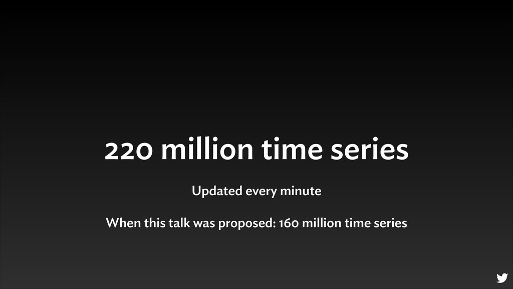 220 million time series Updated every minute ! ...