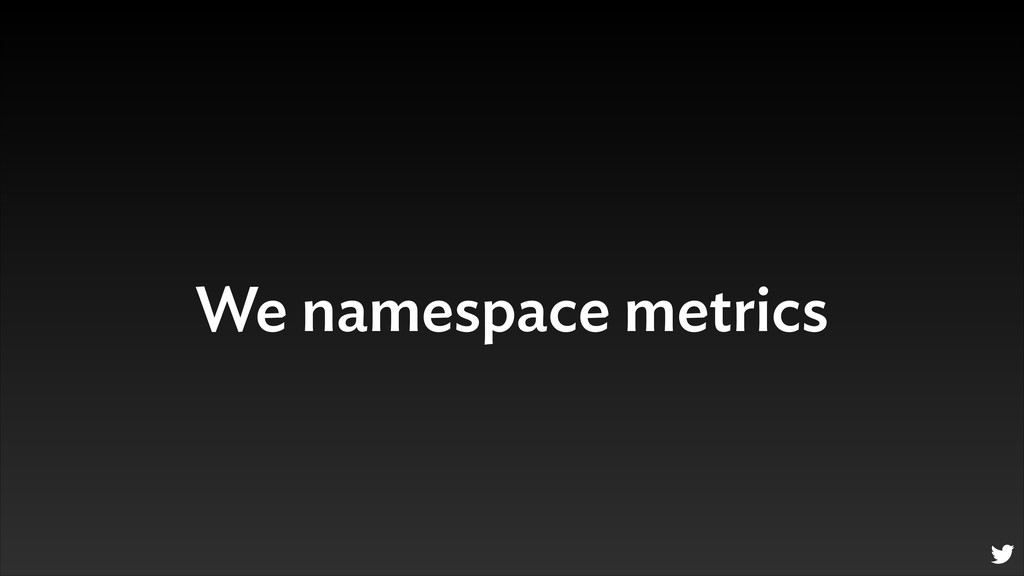 We namespace metrics