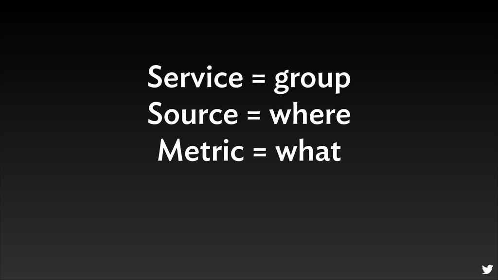 Service = group Source = where Metric = what