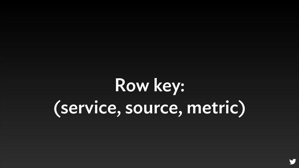 Row key: (service, source, metric)