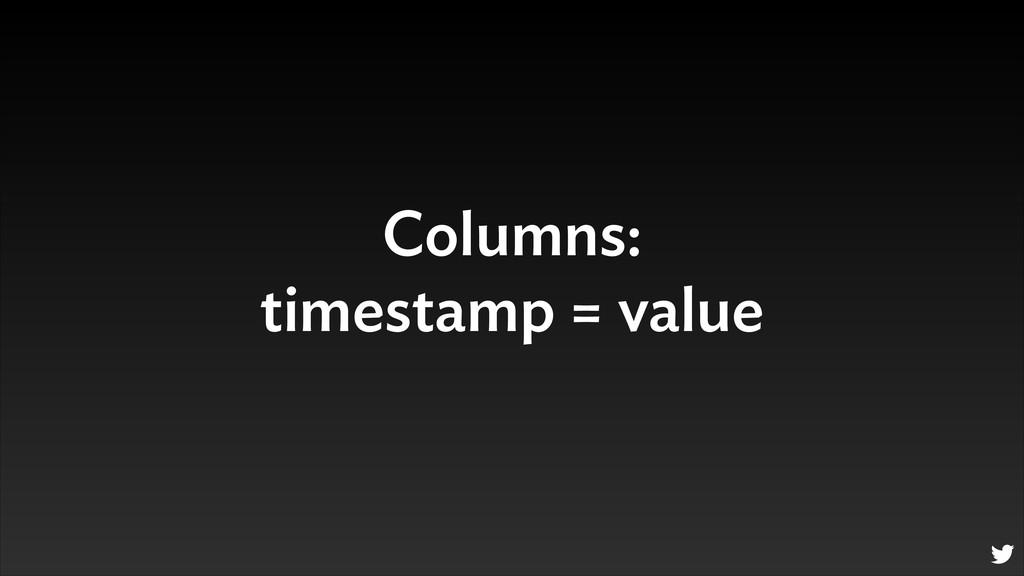 Columns: timestamp = value