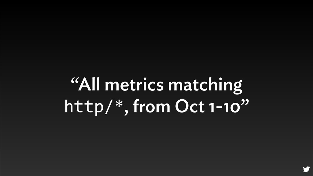 """All metrics matching http/*, from Oct 1-10"""
