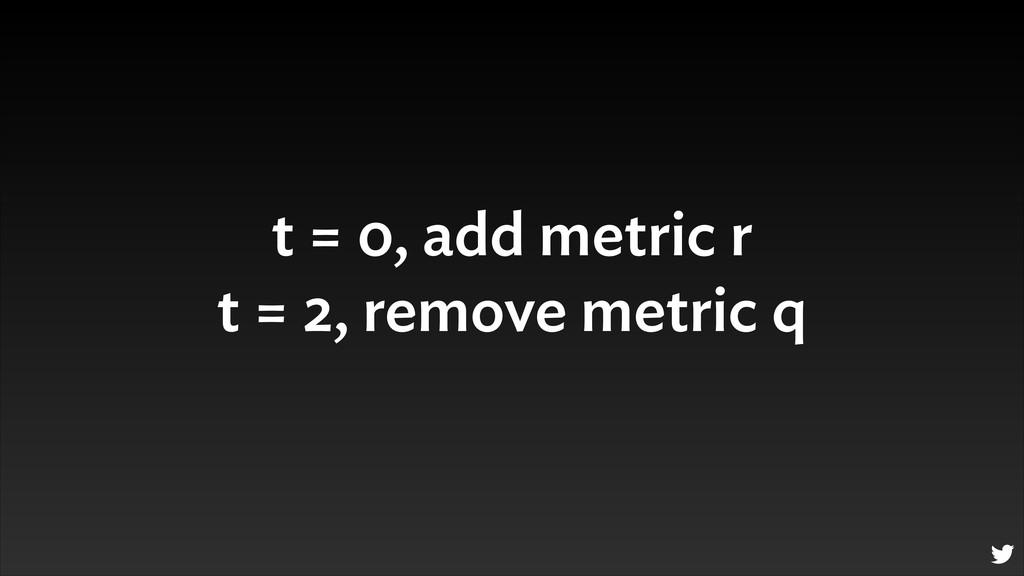 t = 0, add metric r t = 2, remove metric q
