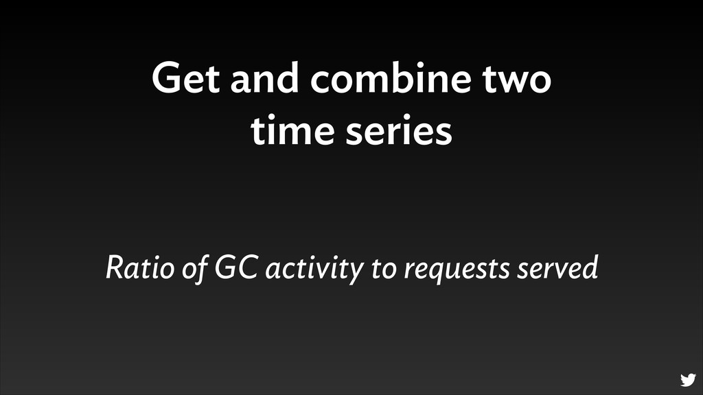 Ratio of GC activity to requests served Get and...