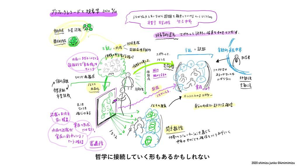 2020 shimizu junko @4mimimizu ֶʹଓ͍ͯ͘͠ܗ͋Δ͔͠Ε...