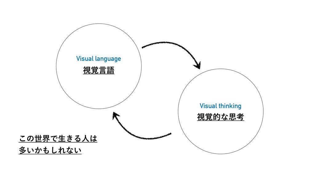 ࢹ֮ݴޠ ࢹ֮తͳࢥߟ Visual thinking Visual language ͜ͷੈ...