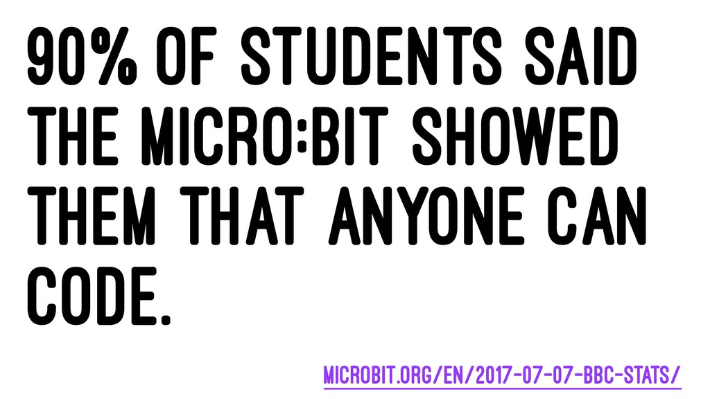 90% of students said the micro:bit showed them ...