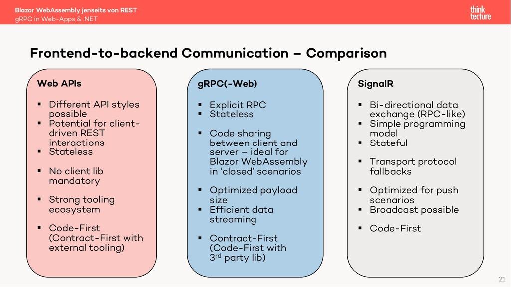 21 Blazor WebAssembly jenseits von REST gRPC in...
