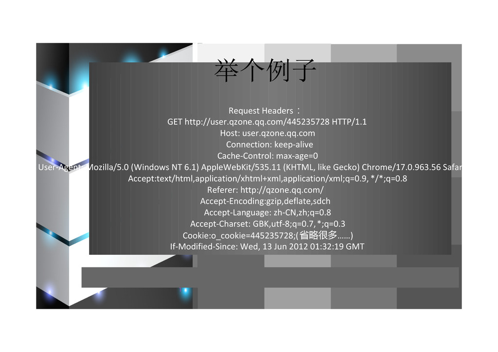 总结一下? Request Headers: GET http://user.qzone.qq...