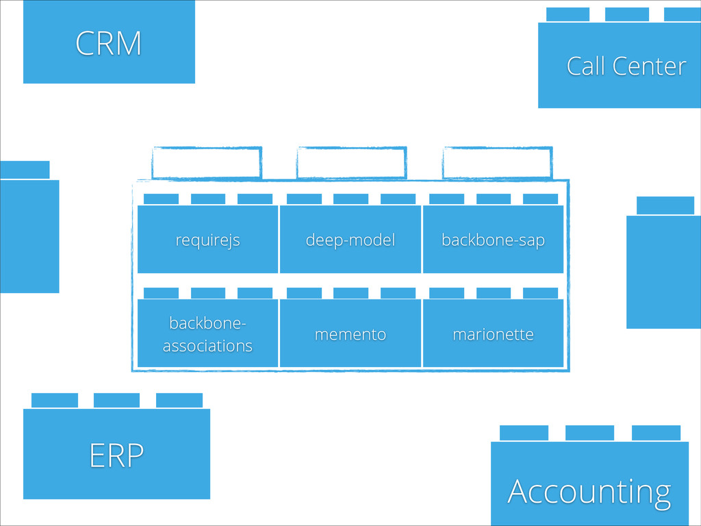 CRM Accounting ERP Call Center E backbone- asso...