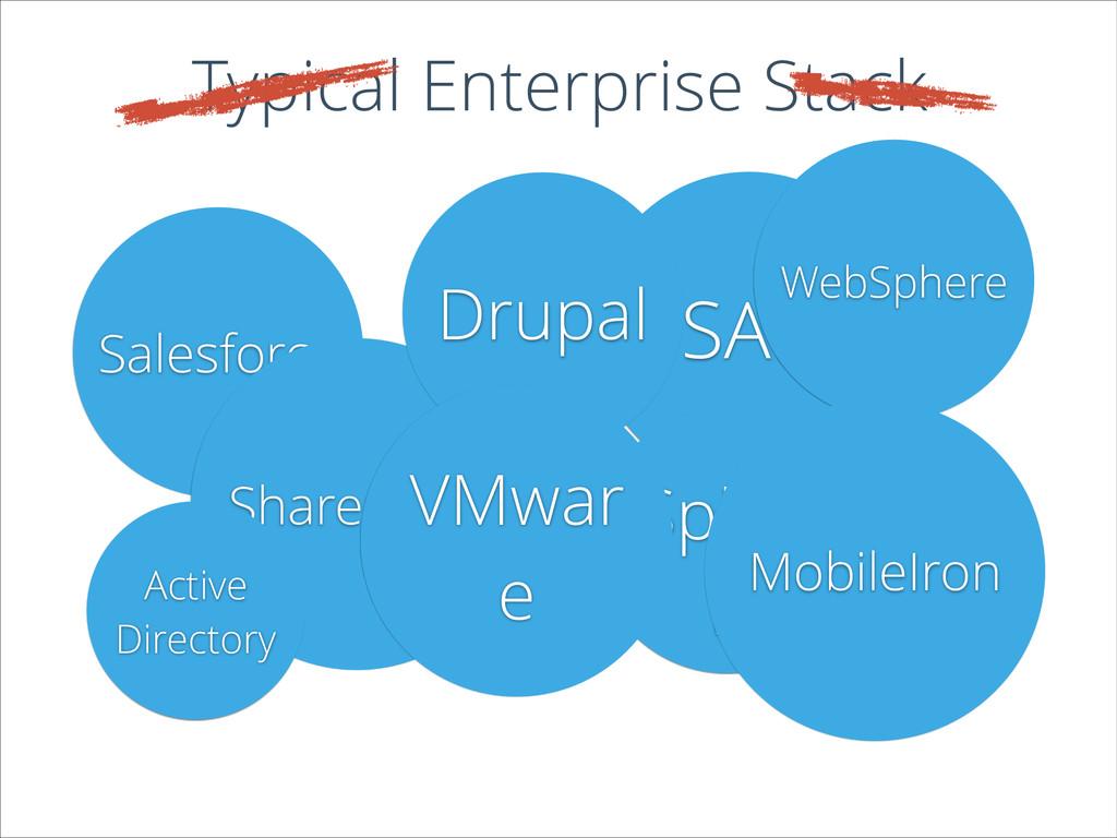 Typical Enterprise Stack Salesforce SAP Sharepo...