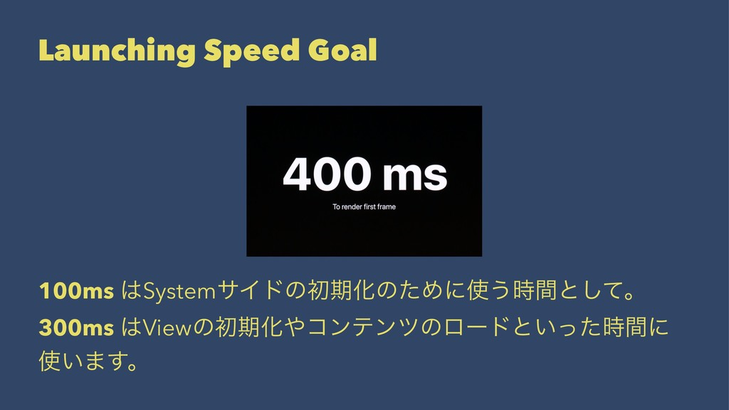 Launching Speed Goal 100ms SystemαΠυͷॳظԽͷͨΊʹ͏...