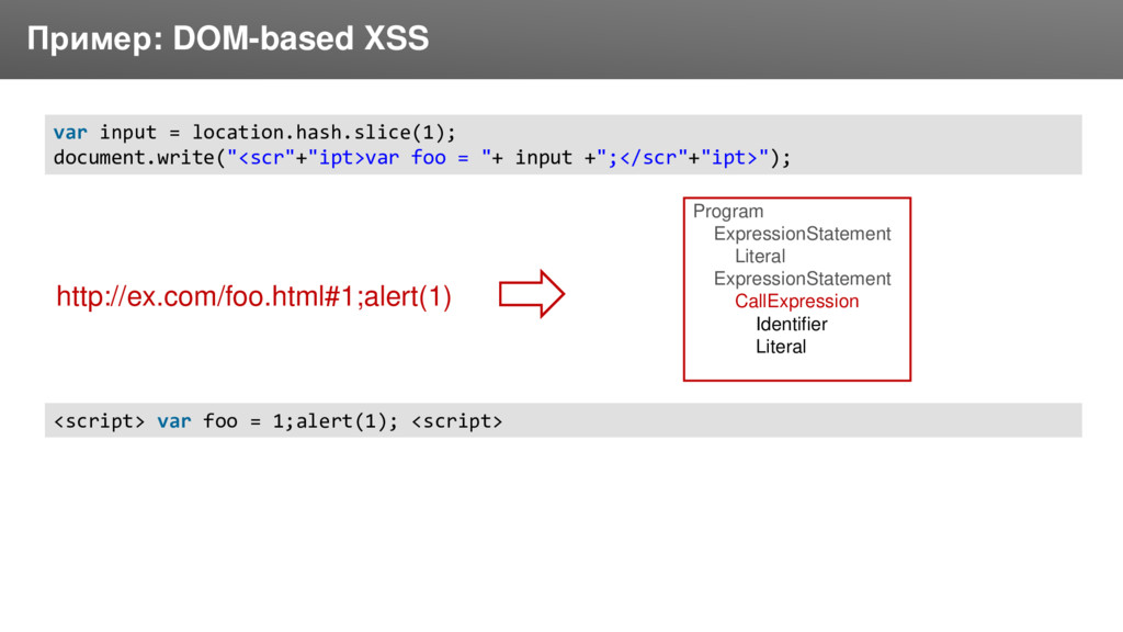 Заголовок Пример: DOM-based XSS http://ex.com/f...