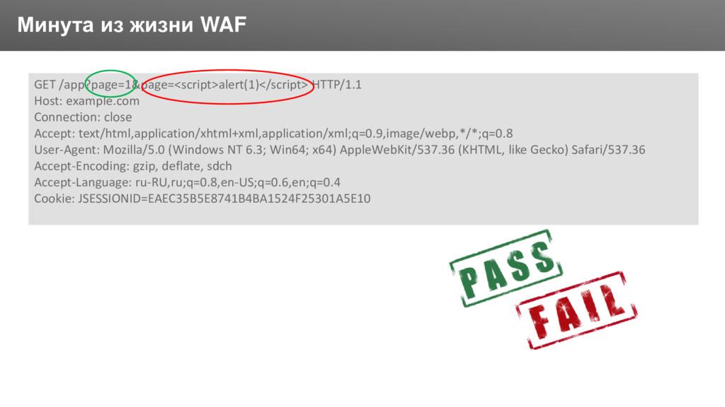 Заголовок Минута из жизни WAF GET /app?page=1&p...