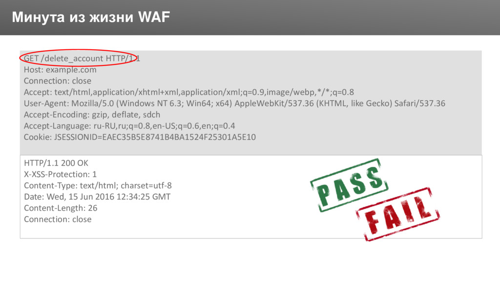 Заголовок Минута из жизни WAF GET /delete_accou...