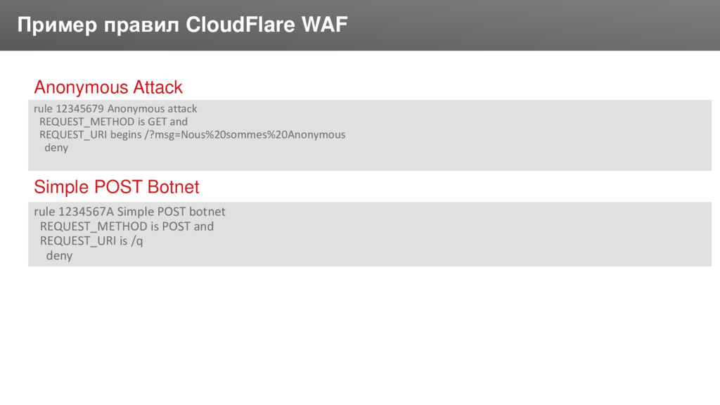 Заголовок Пример правил CloudFlare WAF Anonymou...